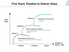 Five Years Timeline To Deliver Value Ppt PowerPoint Presentation Icon Slides PDF