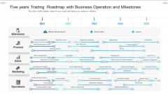 Five Years Trading Roadmap With Business Operation And Milestones Themes
