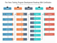 Five Years Training Program Development Roadmap With Certification Graphics