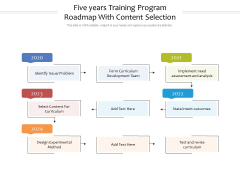 Five Years Training Program Roadmap With Content Selection Icons