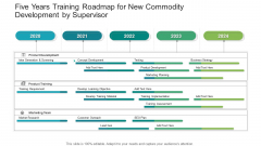 Five Years Training Roadmap For New Commodity Development By Supervisor Slides