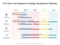 Five Years User Experience Strategy Development Roadmap Clipart