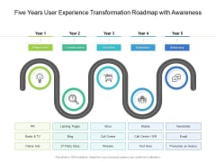 Five Years User Experience Transformation Roadmap With Awareness Themes