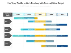 Five Years Workforce Work Roadmap With Goal And Sales Budget Graphics