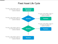 Fixed Asset Life Cycle Ppt PowerPoint Presentation Pictures Inspiration Cpb