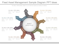 Fixed Asset Management Sample Diagram Ppt Ideas