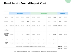 Fixed Assets Annual Report Cont Management Information Ppt PowerPoint Presentation Slides Show