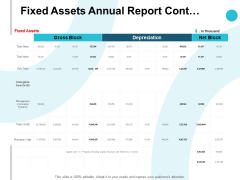 Fixed Assets Annual Report Cont Management Ppt PowerPoint Presentation File Graphic Tips
