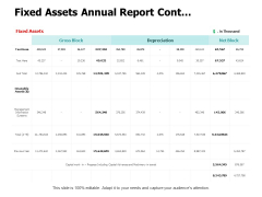 Fixed Assets Annual Report Cont Ppt PowerPoint Presentation Gallery Demonstration