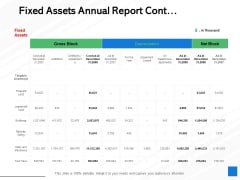 Fixed Assets Annual Report Cont Ppt PowerPoint Presentation Pictures Brochure