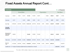 Fixed Assets Annual Report Cont Ppt PowerPoint Presentation Show Slide