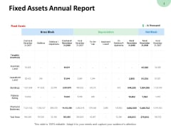 Fixed Assets Annual Report Freehold Land Ppt PowerPoint Presentation Infographics Mockup