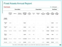 Fixed Assets Annual Report Management Ppt PowerPoint Presentation File Templates