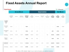 Fixed Assets Annual Report Ppt PowerPoint Presentation Infographic Template Styles