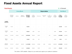 Fixed Assets Annual Report Ppt PowerPoint Presentation Outline Information