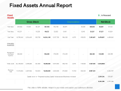 Fixed Assets Annual Report Ppt PowerPoint Presentation Slides Tips