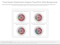 Fixed Assets Classification Diagram Powerpoint Slide Backgrounds