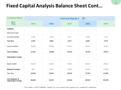 Fixed Capital Analysis Balance Sheet Cont Accounts Payable Ppt PowerPoint Presentation Slides Graphics