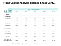 Fixed Capital Analysis Balance Sheet Cont Ppt PowerPoint Presentation Icon Example