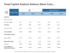 Fixed Capital Analysis Balance Sheet Cont Ppt PowerPoint Presentation Outline Show