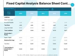Fixed Capital Analysis Balance Sheet Cont Ppt PowerPoint Presentation Portfolio Microsoft