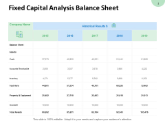 Fixed Capital Analysis Balance Sheet Inventory Ppt PowerPoint Presentation Gallery Slides