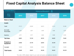 Fixed Capital Analysis Balance Sheet Ppt PowerPoint Presentation Outline Show