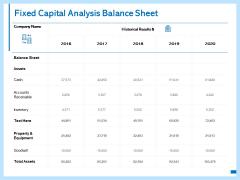 Fixed Capital Analysis Balance Sheet Ppt PowerPoint Presentation Summary Slides
