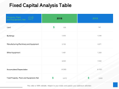 Fixed Capital Analysis Table Ppt PowerPoint Presentation Inspiration Example