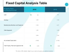 Fixed Capital Analysis Table Ppt PowerPoint Presentation Outline Display