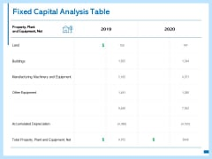 Fixed Capital Analysis Table Ppt PowerPoint Presentation Show Skills