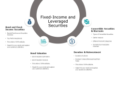 Fixed Income And Leveraged Securities Ppt PowerPoint Presentation File Files
