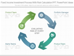 Fixed Income Investment Process With Risk Calculation Ppt Powerpoint Ideas