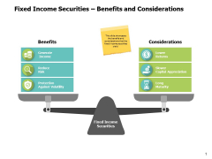 Fixed Income Securities Benefits And Considerations Ppt PowerPoint Presentation Portfolio Demonstration