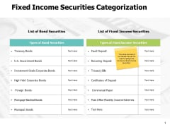 Fixed Income Securities Categorization Ppt PowerPoint Presentation Layout