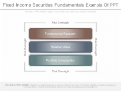 Fixed Income Securities Fundamentals Example Of Ppt
