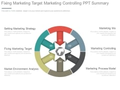 Fixing Marketing Target Marketing Controlling Ppt Summary