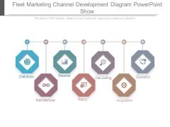 Fleet Marketing Channel Development Diagram Powerpoint Show