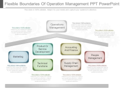 Flexible Boundaries Of Operation Management Ppt Powerpoint