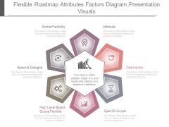 Flexible Roadmap Attributes Factors Diagram Presentation Visuals