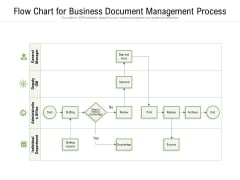 Flow Chart For Business Document Management Process Ppt PowerPoint Presentation Pictures Example Introduction PDF