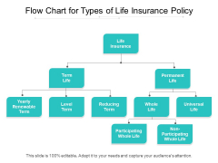 Flow Chart For Types Of Life Insurance Policy Ppt PowerPoint Presentation Summary Tips PDF