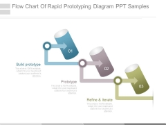 Flow Chart Of Rapid Prototyping Diagram Ppt Samples