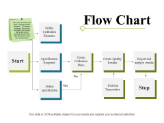 Flow Chart Ppt PowerPoint Presentation File Layout Ideas