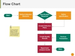 Flow Chart Ppt PowerPoint Presentation Show Brochure