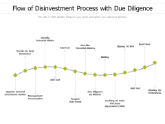 Flow Of Disinvestment Process With Due Diligence Ppt PowerPoint Presentation Show PDF
