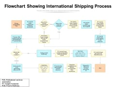 Flowchart Showing International Shipping Process Ppt PowerPoint Presentation Visual Aids Infographics PDF