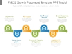 Fmcg Growth Placement Template Ppt Model