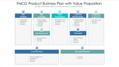 Fmcg Product Business Plan With Value Proposition Ppt Gallery Aids PDF