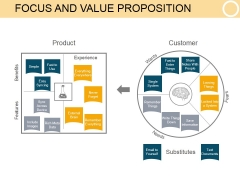 Focus And Value Proposition Ppt PowerPoint Presentation Slides